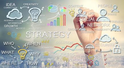 240_f_60242256_7yoxm9lajj8glowrjfqlcp167gyhl1ai_strategy_small_business